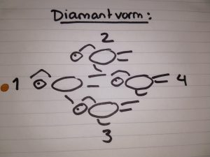 diamantvorm draften